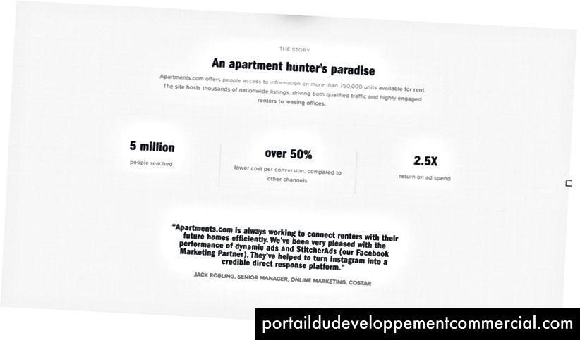 Figure 1: Résultats impressionnants et promesse d'une campagne de publicité sur Instagram pour Apartments.com