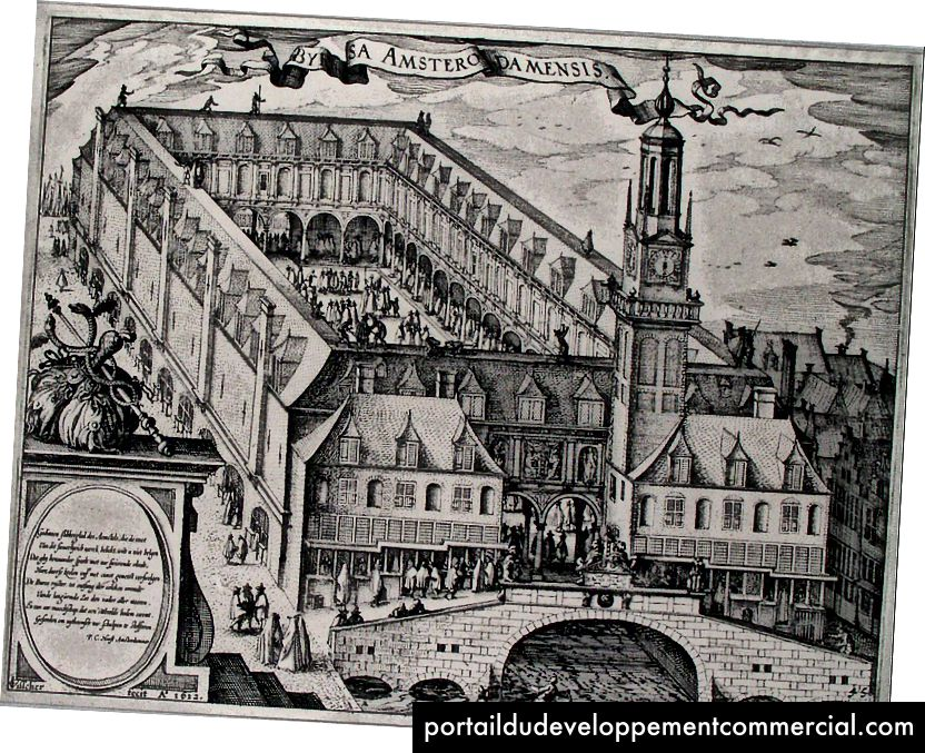 डच ईस्ट इंडिया कंपनी द्वारा बनाया गया पहला सुरक्षा बाजार। (विकिपीडिया)