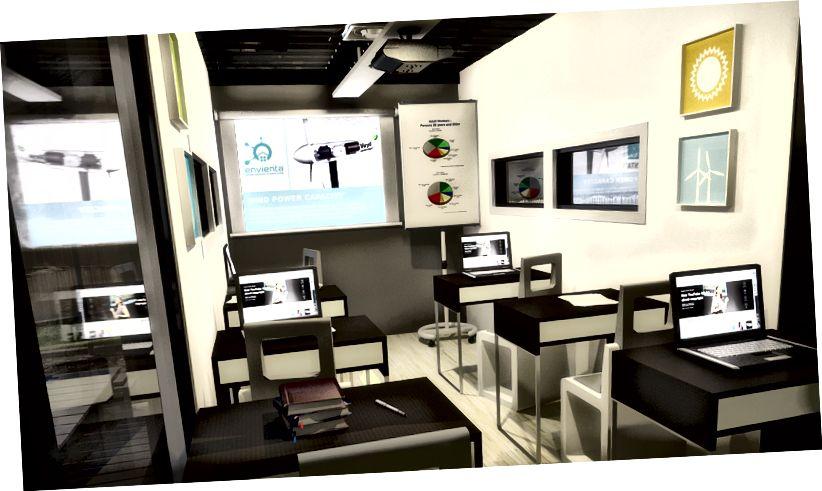 3D-Plan eines Klassenzimmers
