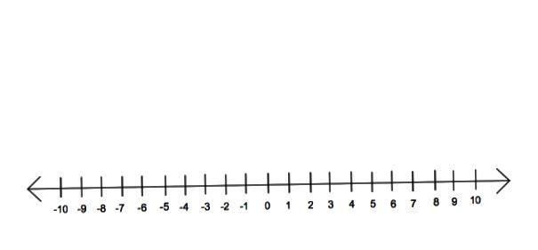 Apakah Perbezaan Antara 2d Dan 3d