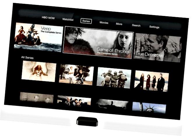 HBO Nyt Apple TV