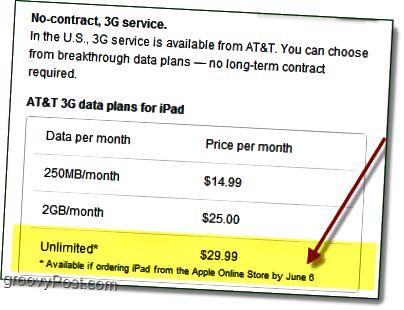 iPadin rajoittamaton tietosuunnitelman muutos