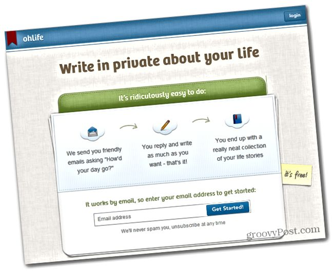 ohlife - kenn dich selbst, privates Bloggen