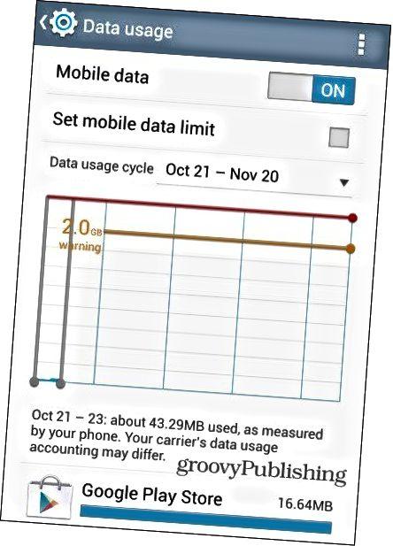 Uporaba podatkov