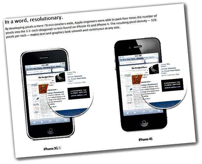 iPhone 4S Bildschirm