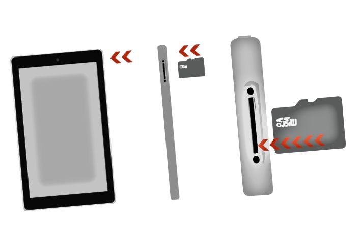 microSD Slot Fire HD 10