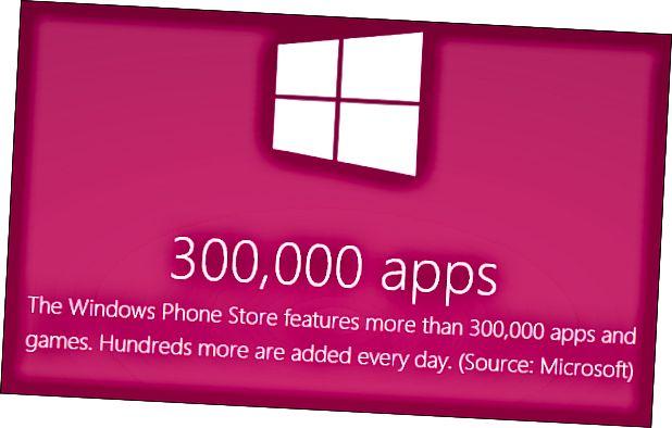 Windows Telefon Mağazası