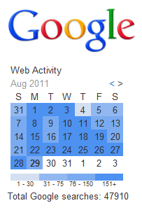 Přehled Webové historie Google