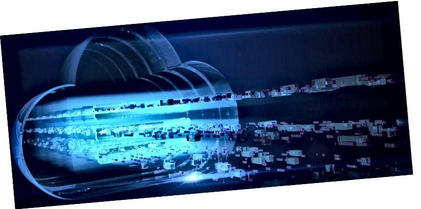 Cloud-Computing-Funktion 1050 450