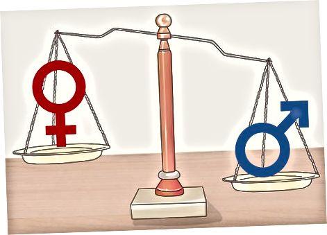 Feministik mavzularda o'qing