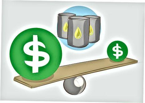 Търговия със стокови фючърси