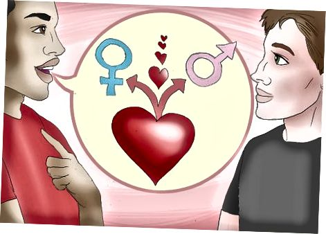 Biseksualizmni va qiziqishingizni aniqlash