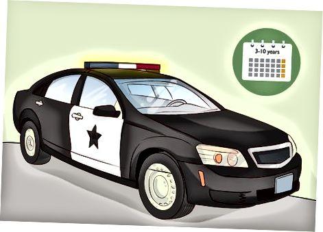 Politsiya xodimi sifatida malakaga ega bo'lish