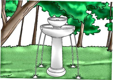 Het plannen van uw waterfontein