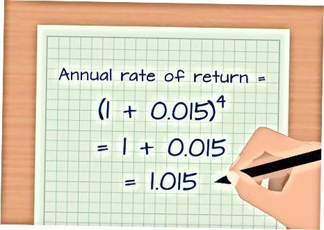 Výpočet ročnej miery návratnosti