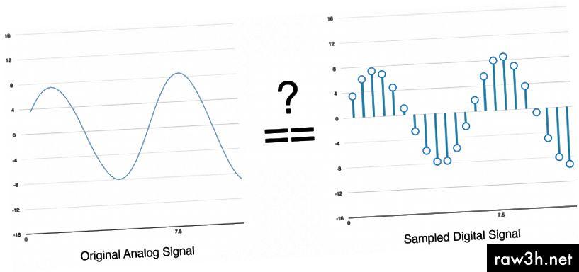 Mohou digitální vzorky dokonale obnovit původní analogovou zvukovou vlnu? A co ty mezery?