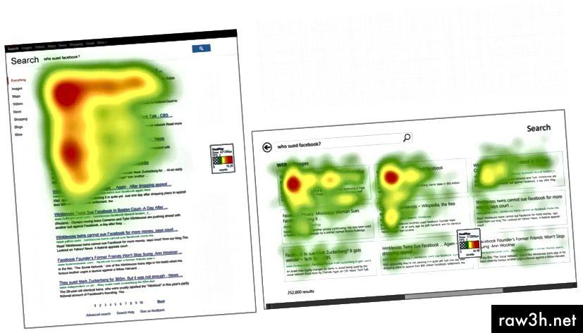 Jak uživatelé vidí výsledky vyhledávání prezentované v rozvržení tabulky? Autor: C. Siu & B. Chaparro