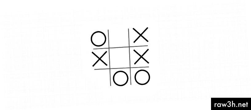 الشكل 2 عينة من حالة اللعبة