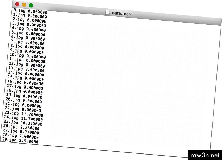 Това не е най-убедителното хващане на екрана, тъй като първите 22 ъгли на кормилно управление са нулеви.