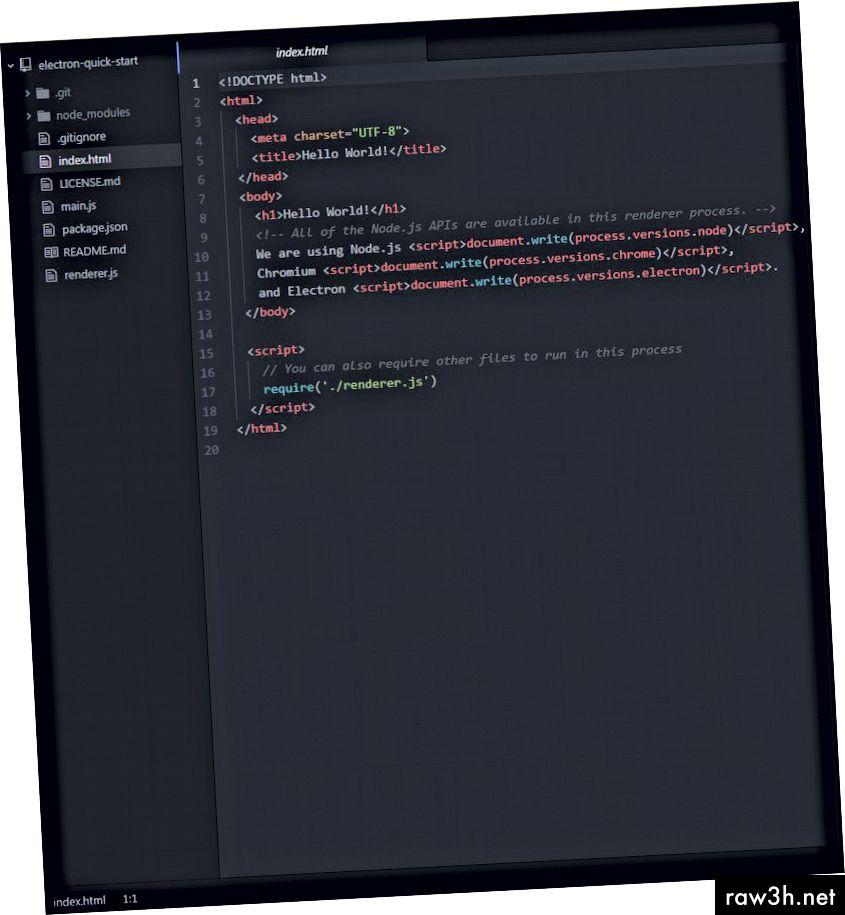 Структура на папки и файлове на новосъздаденото ни приложение.