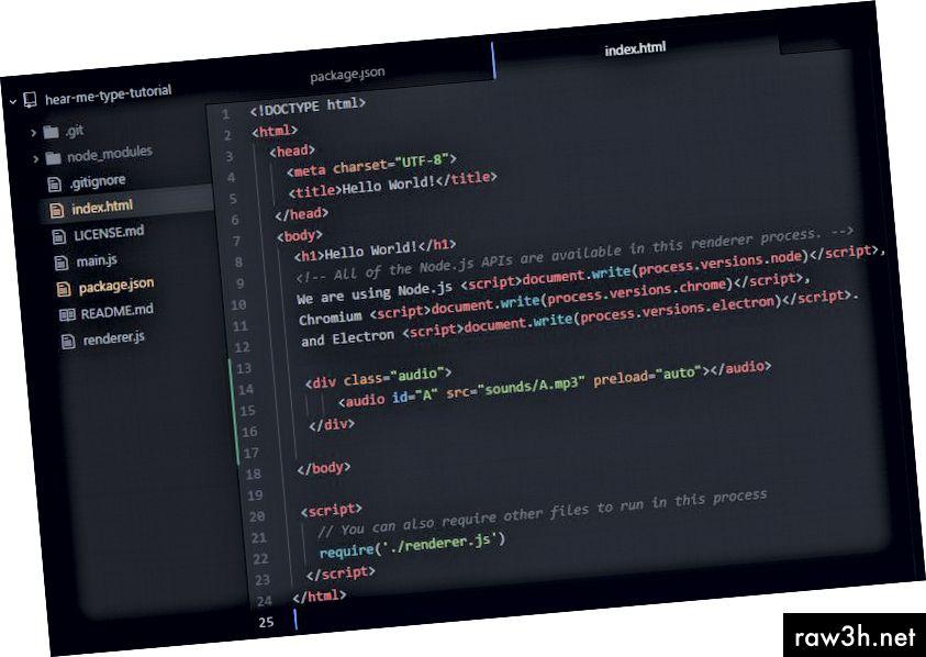 Вашият файл index.html трябва да изглежда така.