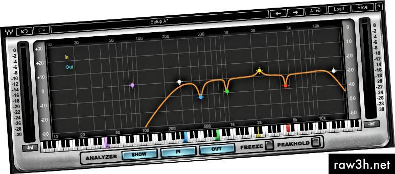 معادل حدودي نموذجي قائم على البرامج مع منحنى مطبق. يمثل المحور X التردد بالهرتز ، ويمثل المحور ص السعة بالديسيبل. لاحظ أنه تمت إزالة جميع الترددات المنخفضة ، وتم تخفيض نطاقات تردد ضيقة معينة.