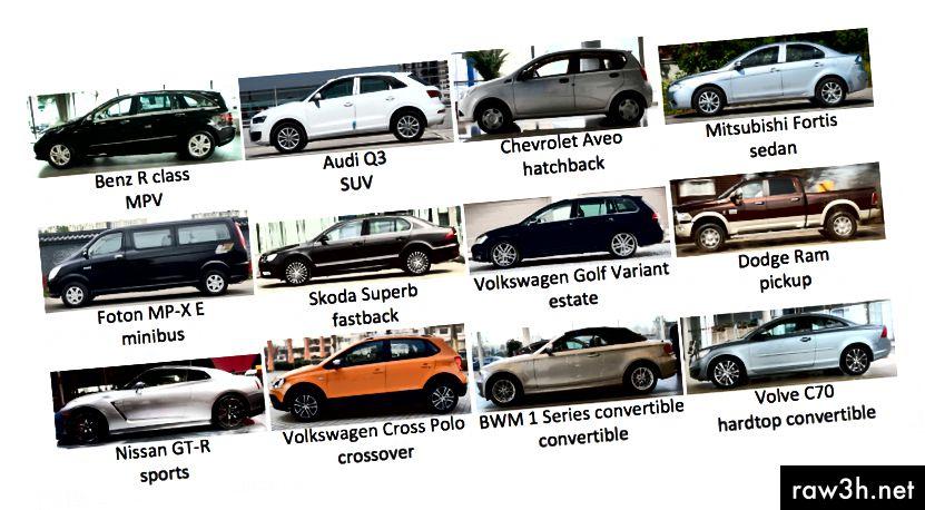 Příklad obrázků z datového souboru CompCars (163 značek automobilů, 1713 modelů automobilů)