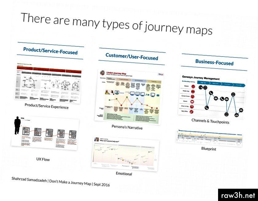 Има много видове карти за пътуване.