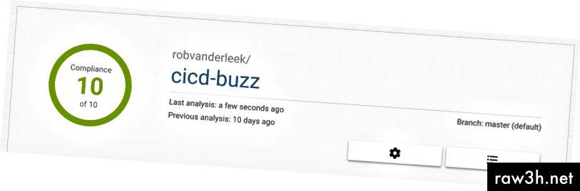 أعلى تقرير التحليل في Better Code Hub
