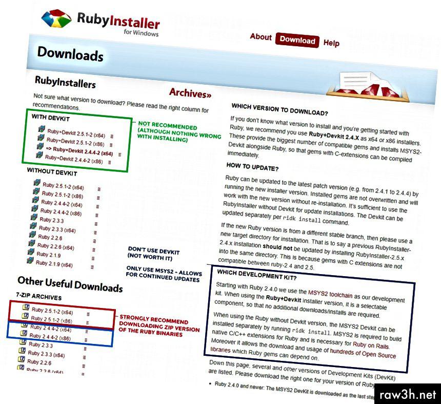 يستخدم الإصدار 2.0 من برنامج RubyInstaller MSYS2 - والذي نوصي باستخدام DevKit ...