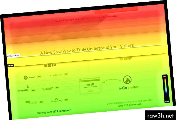 Hotjar.com提供の標準スクロールマップ
