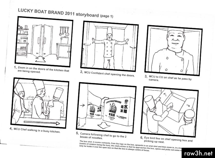 http://www.beaucoupfilms.com/2012/11/storyboard-for-lucky-boat-noodles-by-chris-lee/