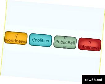Реагирайте нативния списък на текстовите компоненти (преди монтирането)