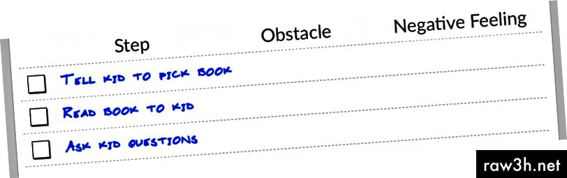 صف النشاط الذي اخترته في ثلاث خطوات.