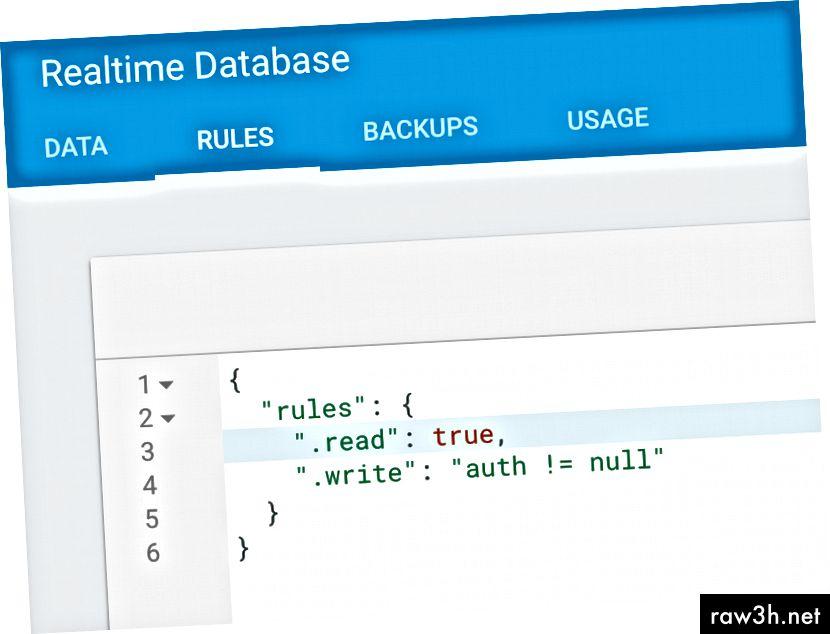 Пример за правилата в конзолата Firebase.