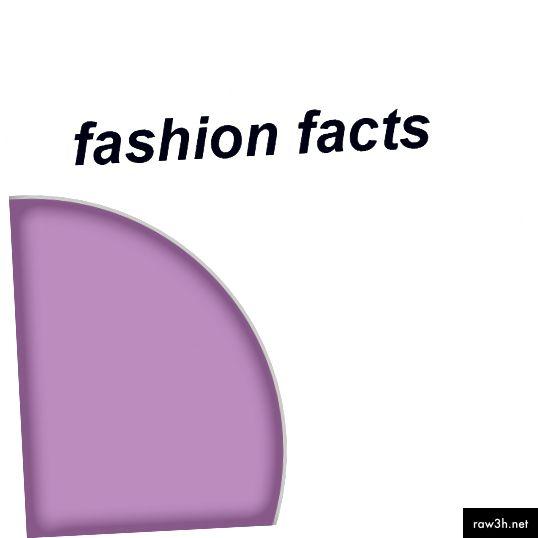 मेरा दूसरा एलेक्सा कौशल, फैशन तथ्य प्रकाशित