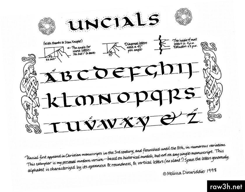 यहाँ मैंने 1998 में यूनीअलस को पढ़ाने के लिए एक अनुकरणीय चित्र बनाया है - एक सुलेख वर्णमाला जिसमें 0 डिग्री अक्षर तिरछा है और स्ट्रोक की दिशा के आधार पर परिवर्तनीय पेन कोण हैं।