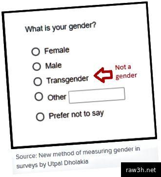 Не слушайте Психология Днес Това е лоша мярка за пол.