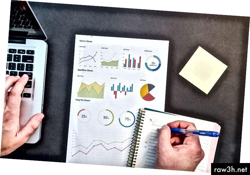 Изследвания за данни и статистика