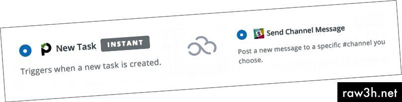 Актуализация на проекта в Paymo -> автоматично съобщение в Slack