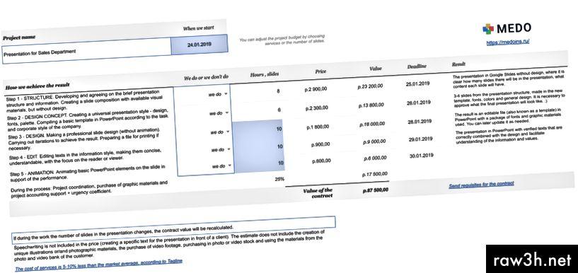 عينة من جدول البيانات مع حاسبة الخيارات للعملاء B2B