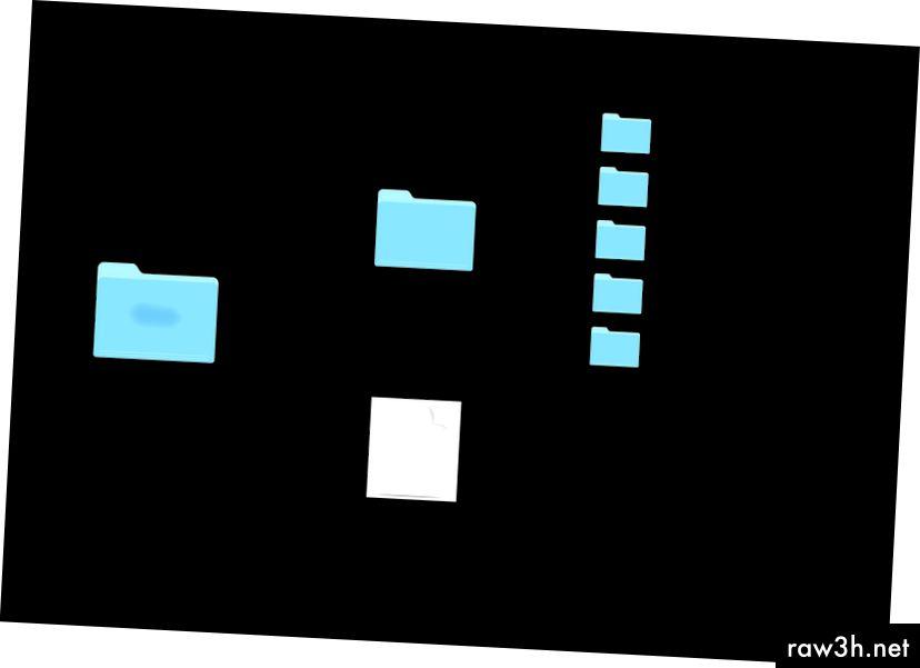 Фигура 3: Структура на папките с Python File