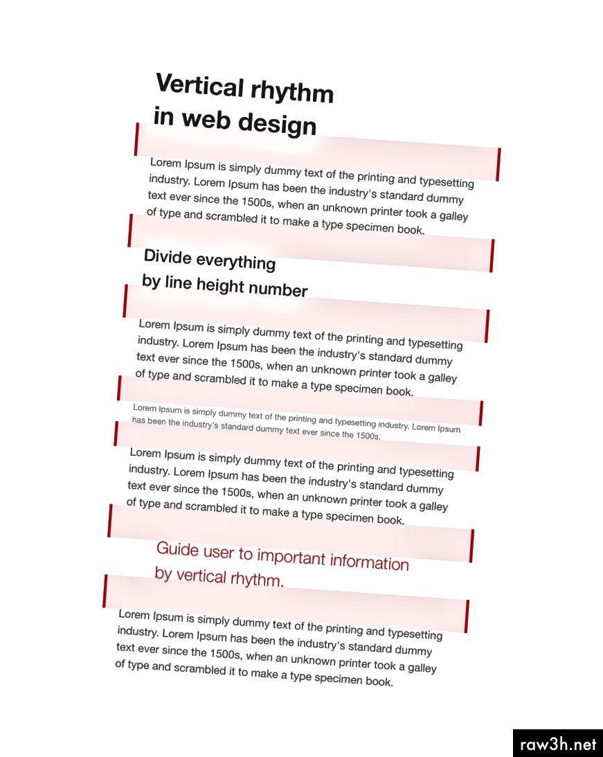 Zde vidíte, jak by vertikální rytmus měl fungovat ve vašich návrzích.