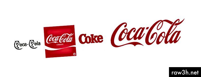 98% от световното население познава марката Coca-Cola.
