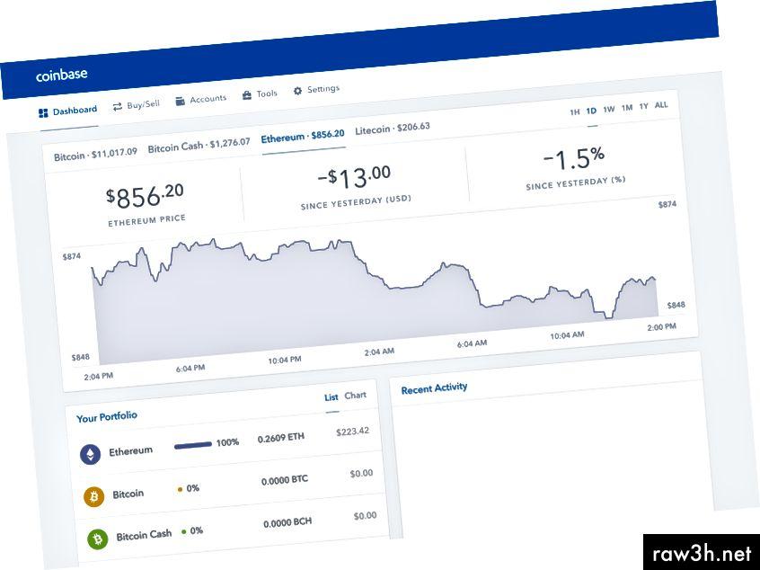 Вашето портфолио сега включва ETH, който сте купили.