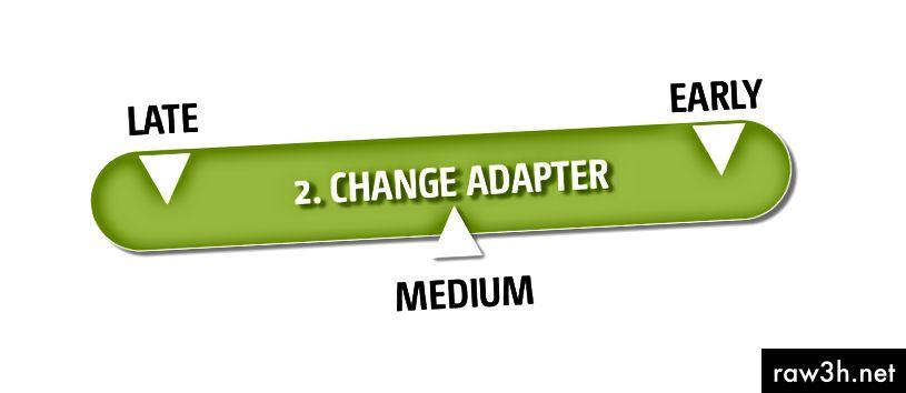 الشكل 3: تغيير برنامج محول Meta