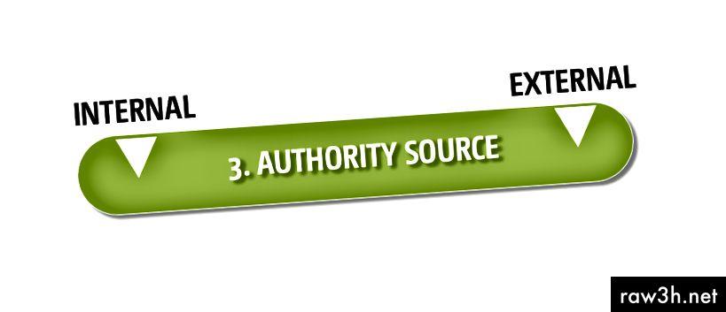 الشكل 4: مصدر السلطة برنامج التعريف