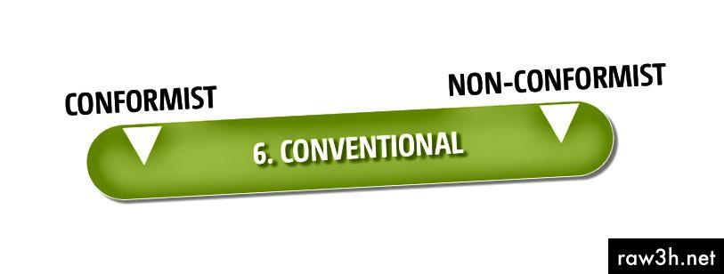 الشكل 7: برنامج التعريف التقليدي