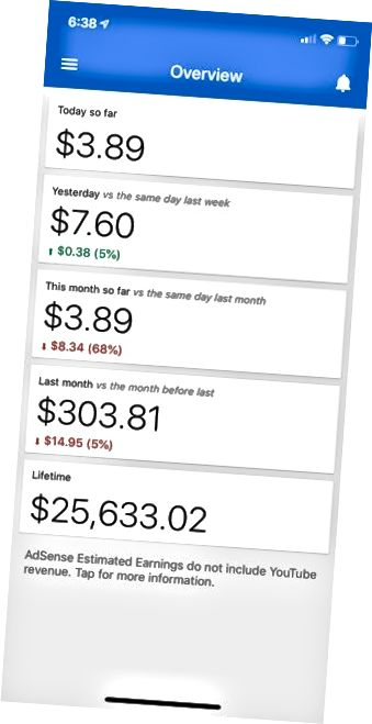 Google Admob कमाई