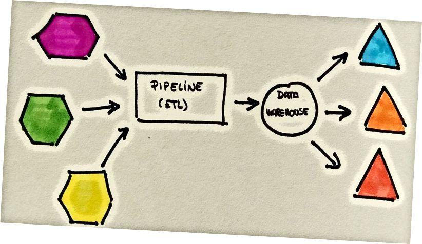 Монолитен модел на данни